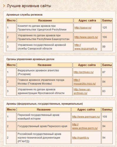 Рейтинг_главная