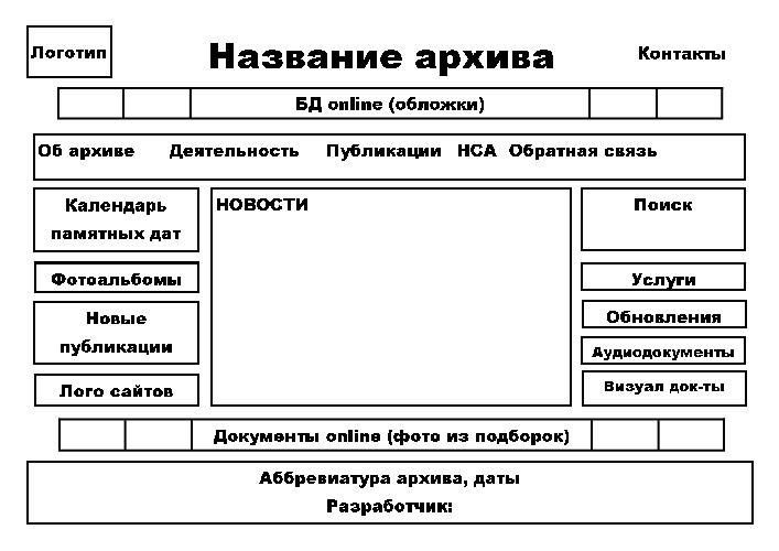 Схема главной страницы сайта